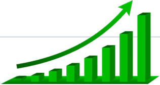 gaat de rente stijgen